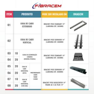 Arquivos guia de cabo vertical fibracem cabeamento em rack ccuart Choice Image