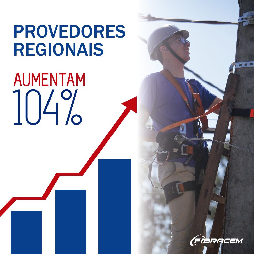 Provedores regionais crescem em todo o país