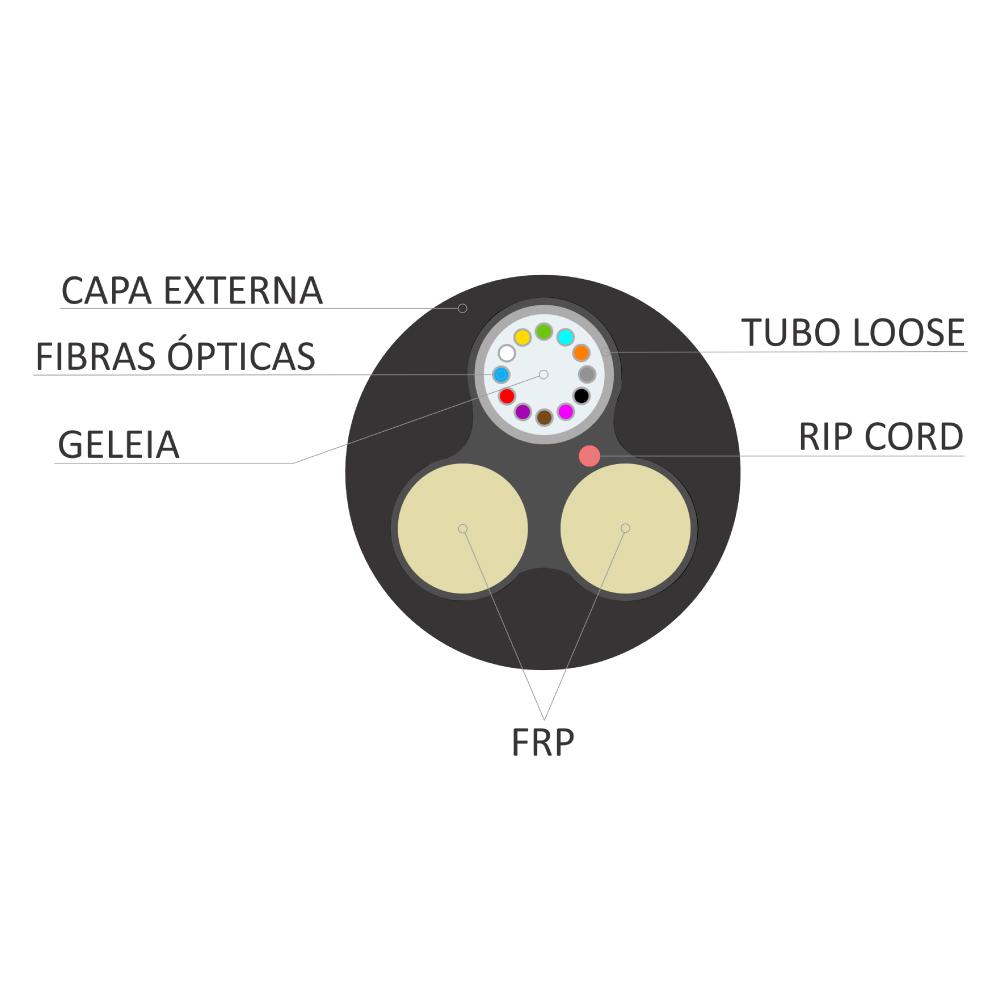 abo Óptico Autossustentado AS 80 FIT