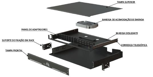 Distribuidor interno óptico DIO FIT