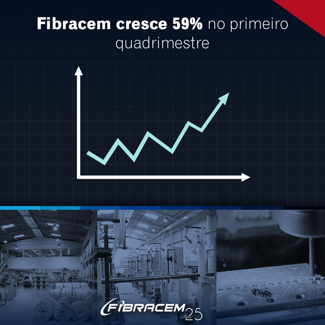 FIBRACEM CRESCE 59% NO PRIMEIRO QUADRIMESTRE