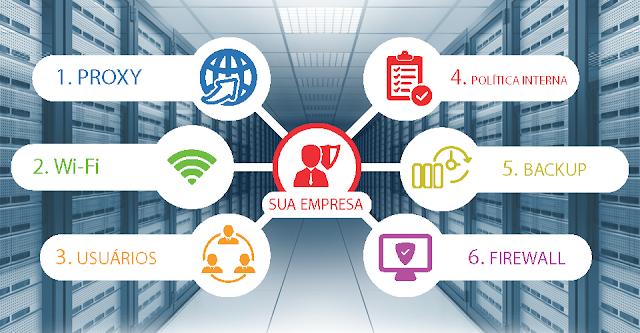 6 dicas para elevar a segurança de rede