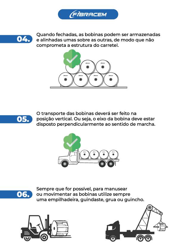 Como transportar e armazenar corretamente bobinas de cabo óptico