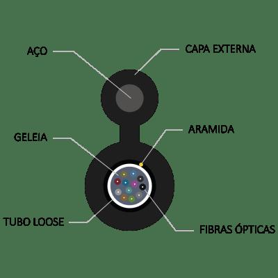 Cabo Óptico Drop F8 SM 1 Fibra