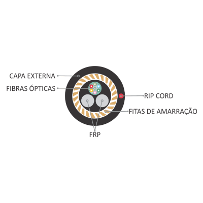 Cabo Óptico Autossustentado AS 120 SM 8 Fibras