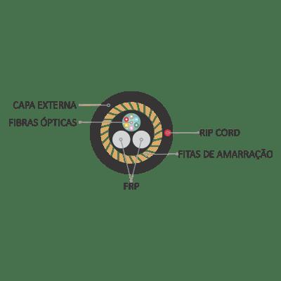 Cabo Óptico Autossustentado AS 120 SM 2 Fibras