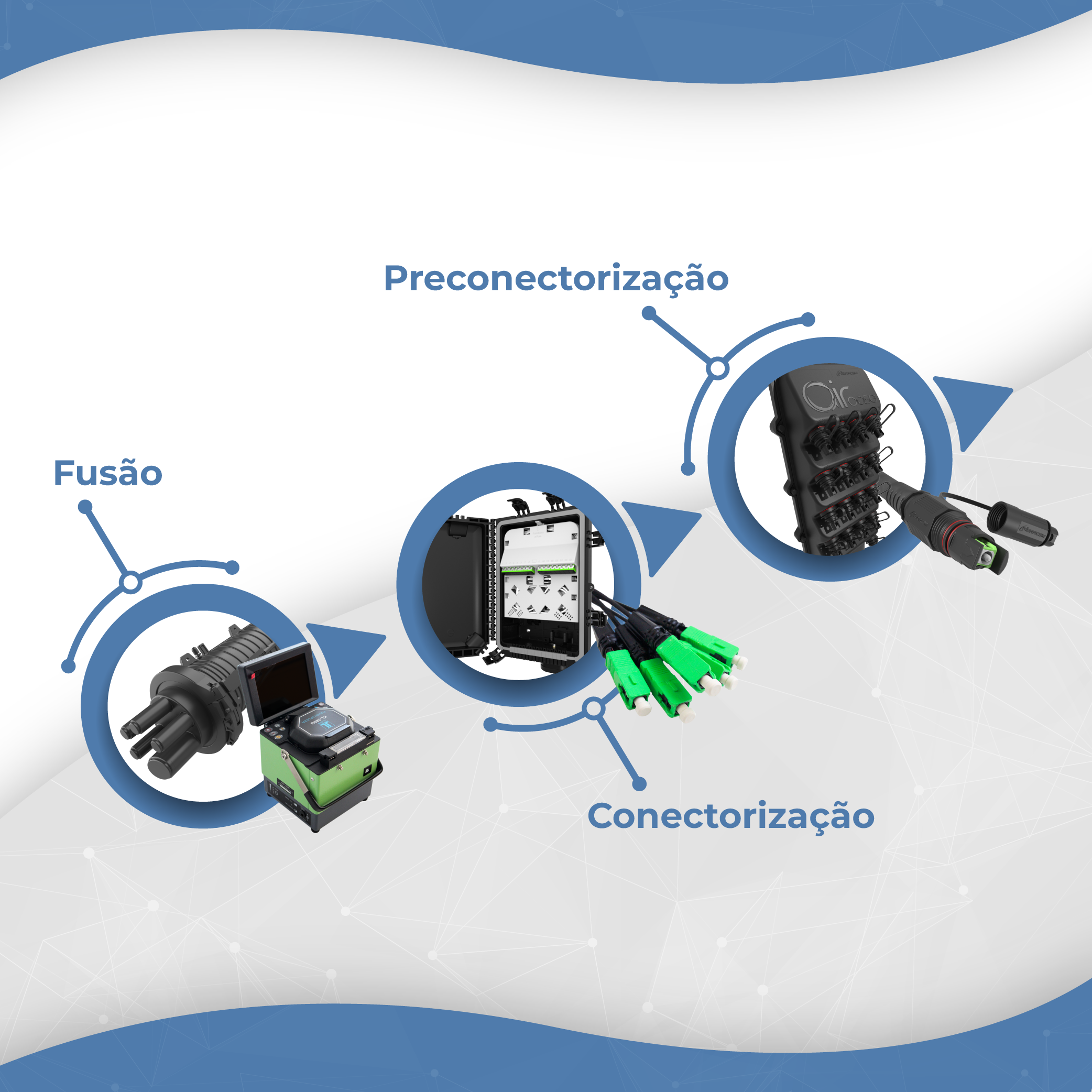 """Read more about the article PRECON: A """"Onda"""" do Plug and Play"""